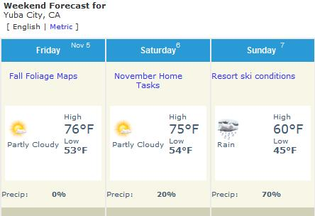 Yuba City Weather Forecast on weather.com