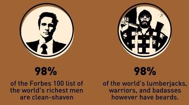 "An excerpt from ""The PhD in Facial Hair"" (source: onlinephd.org)"