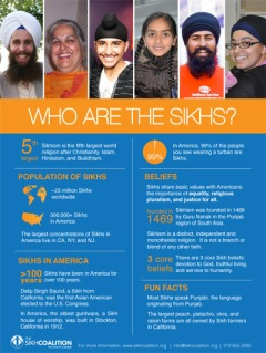 California Sikh American Awareness and Appreciation Month poster from the Sikh Coalition.
