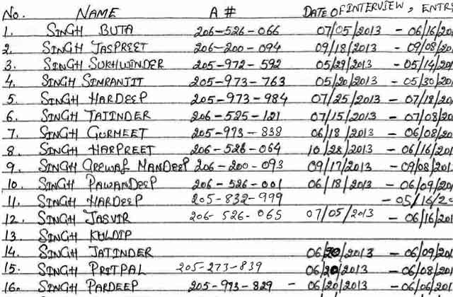 Screenshot of list of detainees held at a US Immigration and Customs Enforcement facility in El Paso, Texas. (Source: Colorlines)